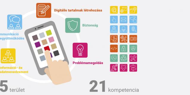 digcomp_prezibe_5kompetencia_forrassal